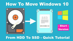 how to move windows 10 from hdd to ssd