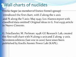 Knolls Atomic Power Laboratory Chart Of The Nuclides Balraj Singh Mcmaster University Debrecen June 30 Ppt