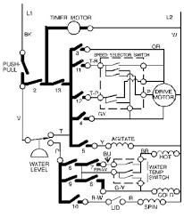 kenmore washer wiring diagram rwthomson info whirlpool kenmore washer motor wiring diagram diagrams
