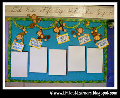 Kindergarten Classroom Theme Decorations Similiar Classroom Theme Decorations Keywords