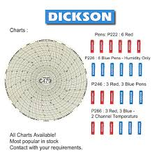 Charts Pens Dickson Chart Recorders