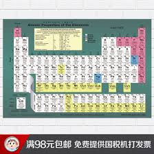 Chemistry Wall Charts Buy Chemical Periodic Table Of Chemical Laboratory Flipchart