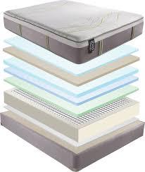 beautyrest mattress pillow top. X - Simmons Beautyrest NXG 400 Plush Pillow Top Mattress C