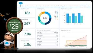 Salesforce We Bring Companies And Customers Together On The