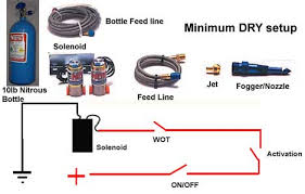 geo storm nitrous oxide modifications n2o nos nitrous wiring diagram minimum
