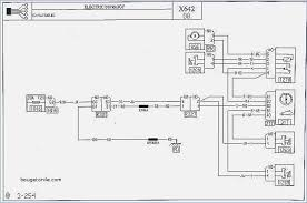 renault trafic wiring diagram pdf drugsinfo info Chevy Wiring Diagrams Automotive lovely renault trafic wiring diagram pdf wiring diagram renault