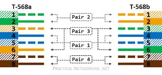 cat6 wiring diagram 568a or 568b Category 5 Wiring Diagram Corvette Wiring Diagram