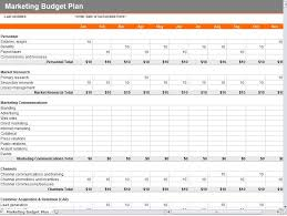 budgeting plans templates marketing budget template