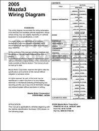 mazda 121 radio wiring diagram wirdig mazda wiring diagrams color code wiring wiring harness wiring diagram