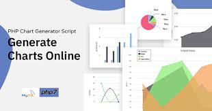 Php Chart Php Chart Generator Script Makiplace