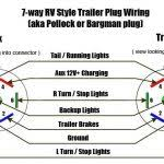 7 blade trailer wiring diagram interesting trailer connector simple running 7 way trailer plug wiring diagram lights truck looking connector stop bakcup brakes ground