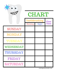 Children S Tooth Chart Letters Autism Toothbrushing How To Tips Raising An Anomaly