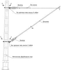 RU116417U1 - Узел <b>крепления</b> пяты консоли в обхват на ...