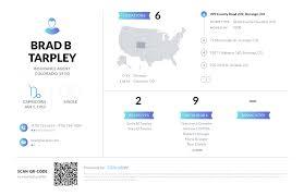 Brad B Tarpley, (970) 247-3354, 399 County Road 239, Durango, CO ...