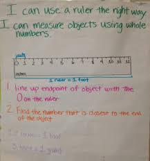Ruler Anchor Chart All Categories Miss Barrys Blog