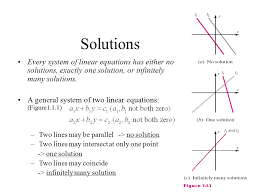 3 solutions every system of linear equations has either no