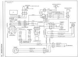 kawasaki mule 300 wiring diagram trusted wiring diagrams \u2022 kawasaki prairie 360 wiring diagram at Kawasaki Prairie 360 Wiring Diagram