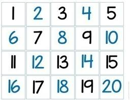 Pocket Chart Number Cards To 180