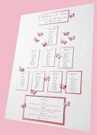 How To Make A Wedding Seating Chart How To Do A Wedding Table Plan Plan My Wedding Wedding