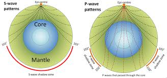 9 1 Understanding Earth Through Seismology Physical Geology