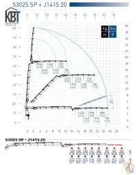 Sold 2013 Pm 53025 Sp J1415 20 Knuckleboom Crane For In