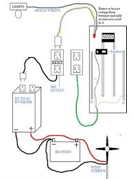 power from turbine or solar panel to house wiring missouri wind tags design diagram
