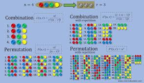 Combination Calculator Ncr Combinations Generator Omni