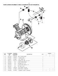 atlas copco parts diagram wiring diagram for you • ingersoll rand t30 2340 two stage air compressor parts atlas copco compressor parts manual atlas copco parts list pdf