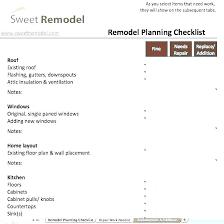 Home Remodeling Cost Estimator Tool Improvement Cast Heidi