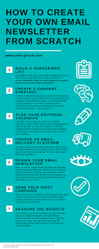 email newsletter strategy how to create your own email newsletter from scratch
