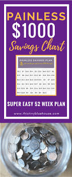 Super Easy 1000 Savings Plan This Tiny Blue House