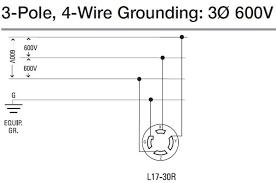 nema l15 20 wiring diagram nema l15 30r receptacle standards nema l6-30 wiring diagram at L6 20p Wiring Diagram