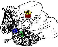 1998 suzuki swift fuse box tractor repair wiring diagram 91 chevy 1500 wiring diagram as well geo tracker radio wiring diagram besides 1994 engine likewise