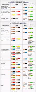 Telco Color Code Chart Wire Color Code 110 Get Rid Of Wiring Diagram Problem
