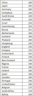180 Days Of School Chart School Days Around The World Norbert Haupt