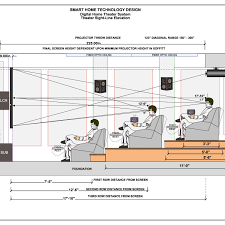 ... Home Theater Design Plans Home Design Ideas Modern Home  Hometheaterplans2 ...