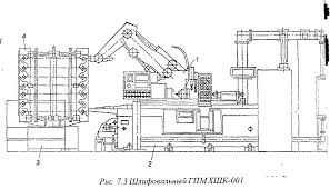 Реферат Шлифовальные станки обрабатывающие центры и гибкие  Шлифовальные станки обрабатывающие центры и гибкие производственные модули ГПМ