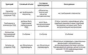 Договоры в сфере авторских прав risunok1 png