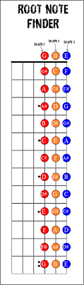 Guitar Chord Notes Chart 80 Meticulous Chord Root Note Chart