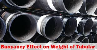 Buoyancy Effect On Weight Of Tubular Submersed In Fluid
