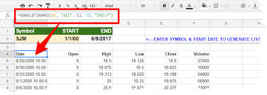 Google Finance Stock Quotes New Free Professional Resume Get Stock Quotes In Excel From Google