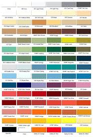 Rustoleum Marine Paint Color Chart Www Bedowntowndaytona Com