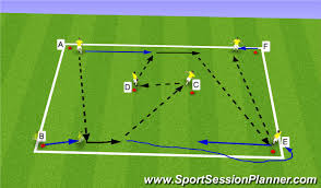 Soccer Passing Patterns