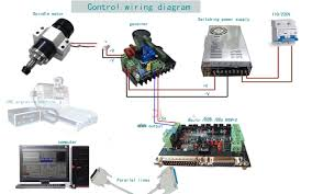 w cnc spindle motor dc brushed mach speed controller power installation wiring diagram photo 400w kits 2 zpsy5oe4tnq jpg
