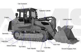 john deere track loader replacement parts john deere track loader diagram