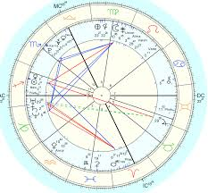 Relocation Natal Chart Relocation Chart Lindaland