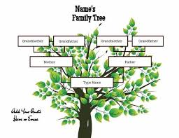 Family Tree Maker Templates Family Tree Maker Templates Free Family Tree Template