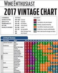 Wine Enthusiast 2017 Vintage Chart Wine Enthusiast Chart Wine Enthusiasts 2017 Vintage