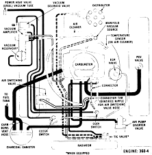 1976 ford ignition wiring diagram 1976 discover your wiring 89 dodge 360 vacuum diagram 1988 ford f 250 wiring