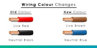 wiring colours electrical plug wire colours old new uk wire how did uk wiring colours change